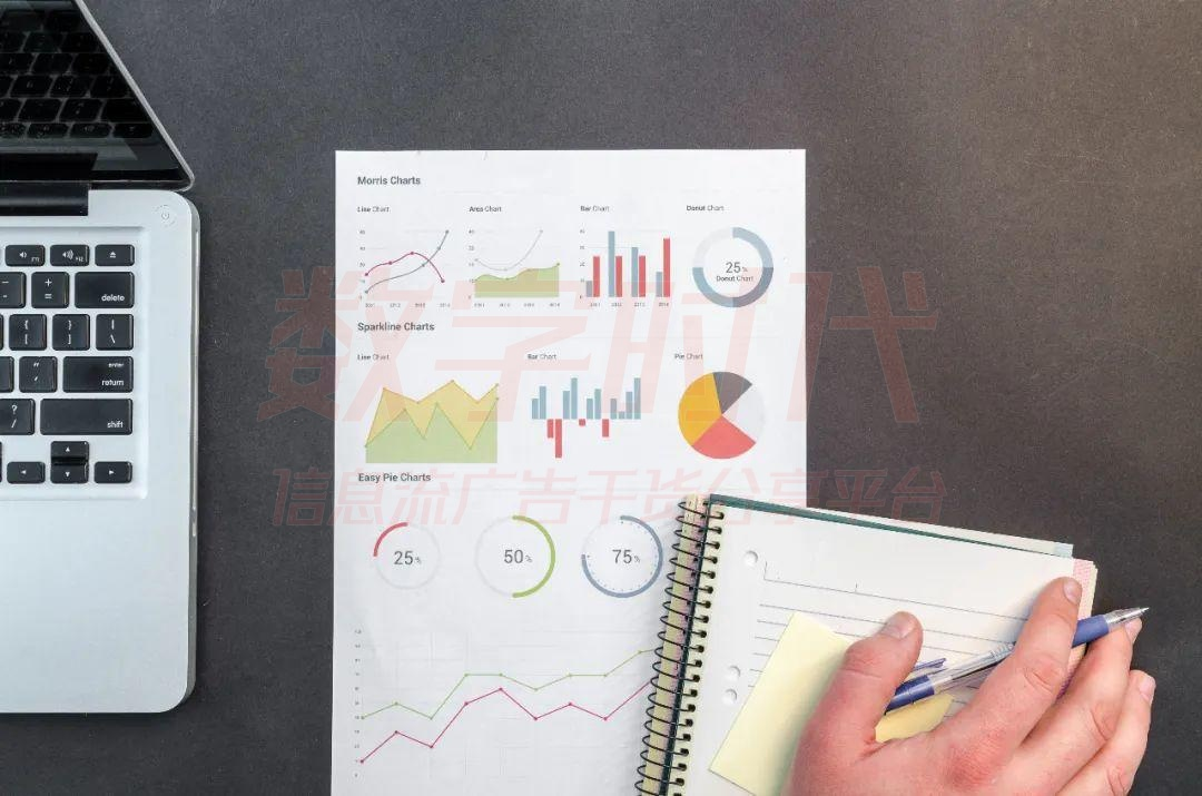 信息流数据分析逻辑?看完这篇全平台都能用!