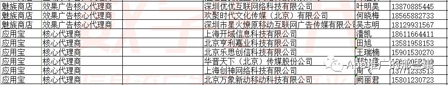 应用宝360小米OPPO魅族VIVO应用商店核心代理商联系人最新整理(2020-10)