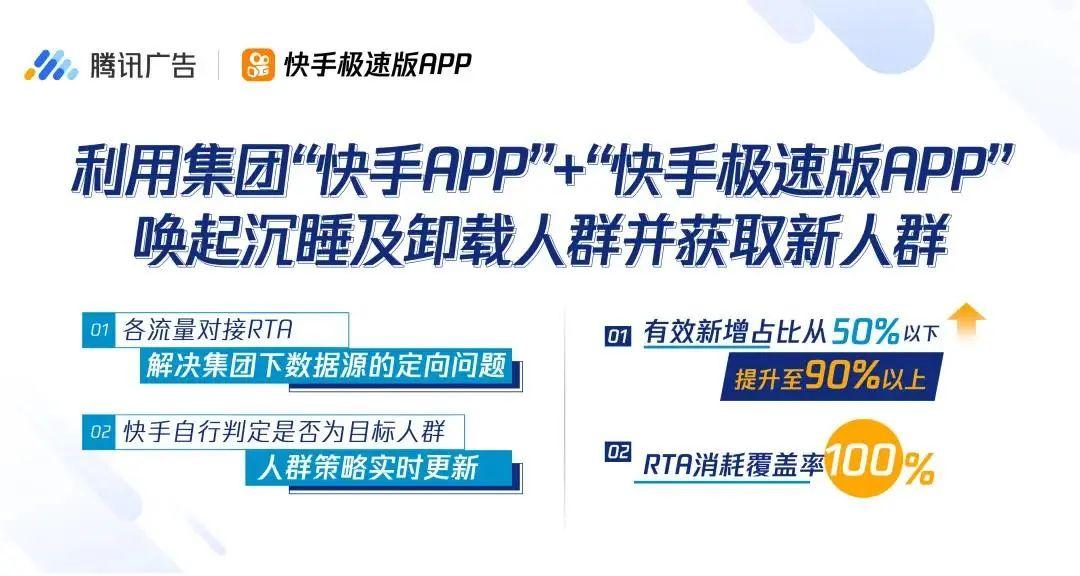 产品资讯 | 腾讯广告最新推出RTA投放模式