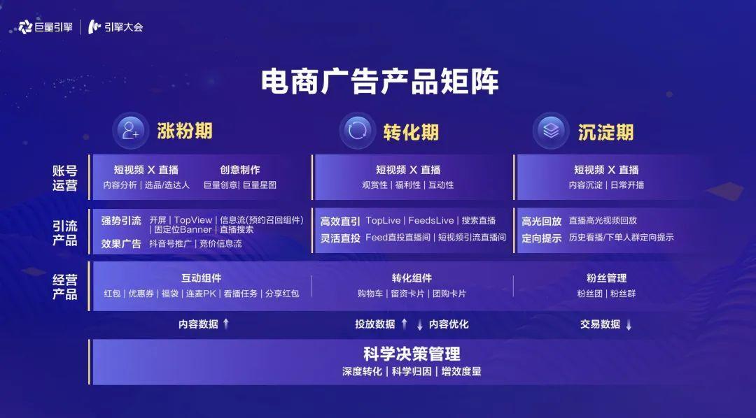 抖音新电商广告平台千川发布;字节跳动申请支付商标