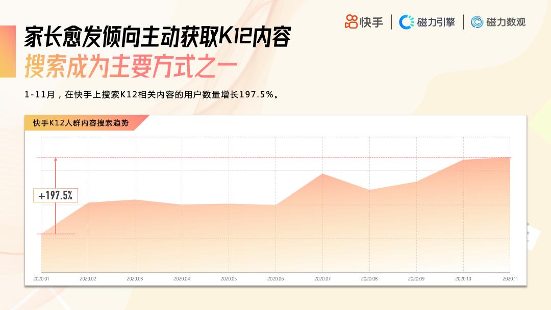 """020快手K12教育培训行业数据价值报告"""""""