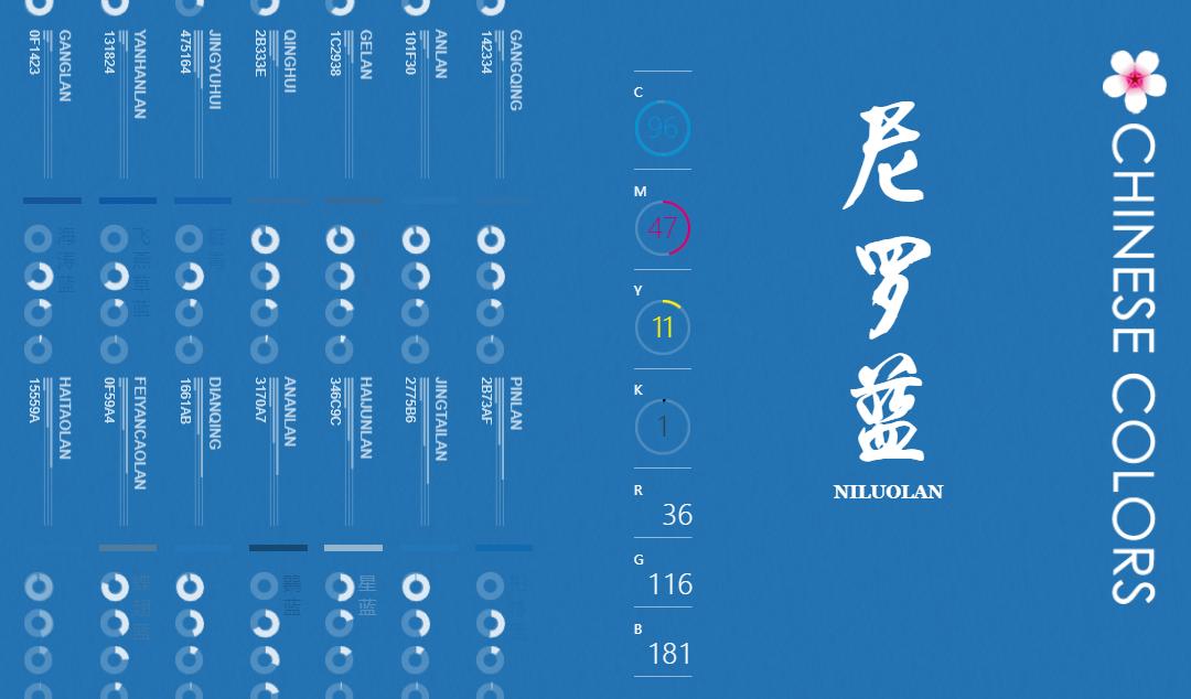 """021年新媒体运营必备的28大类工具!2.0"""""""