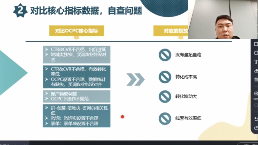 企业专栏| 搜索OCPC实战策略全解读