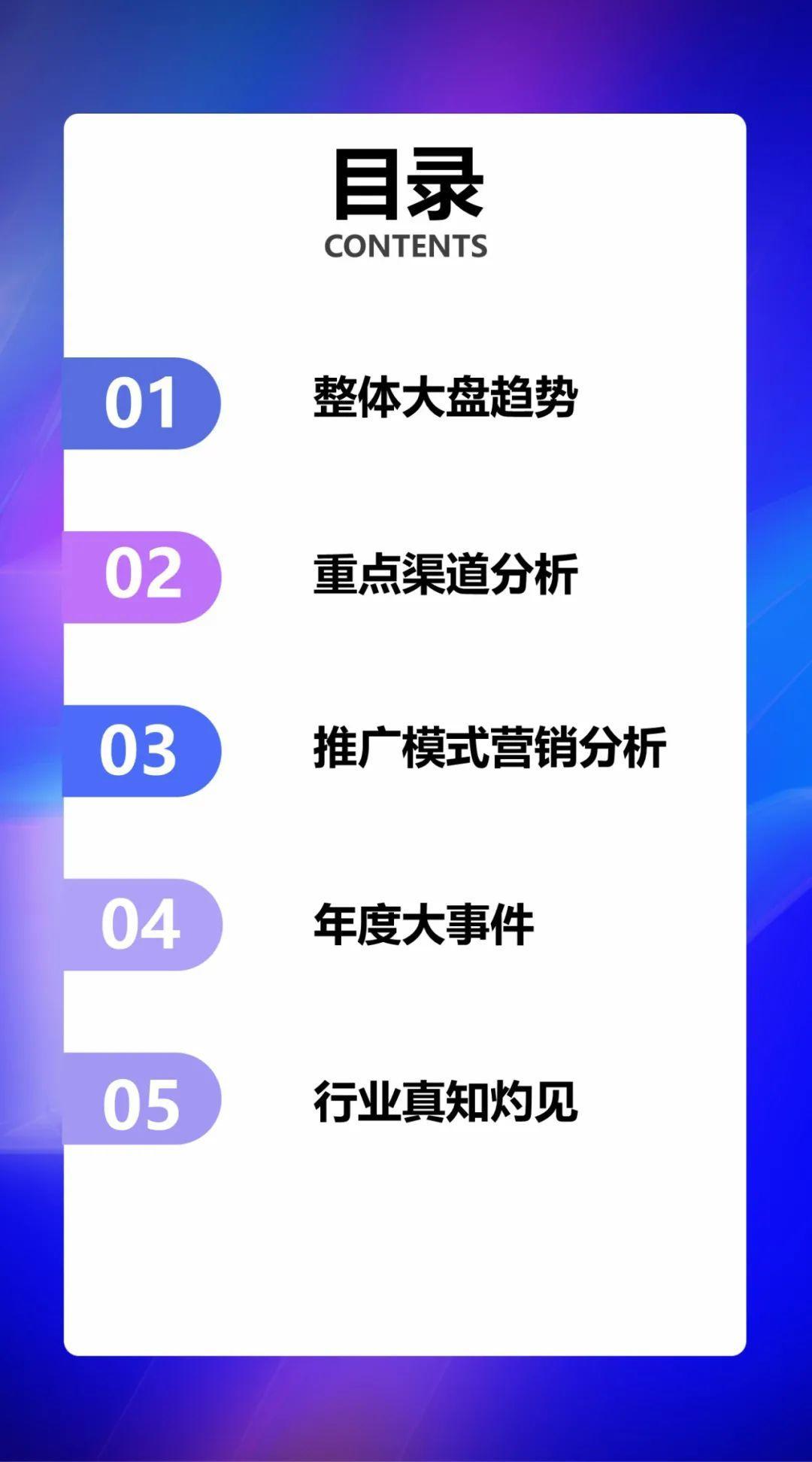 """020年新电商营销整体趋势如何?"""""""