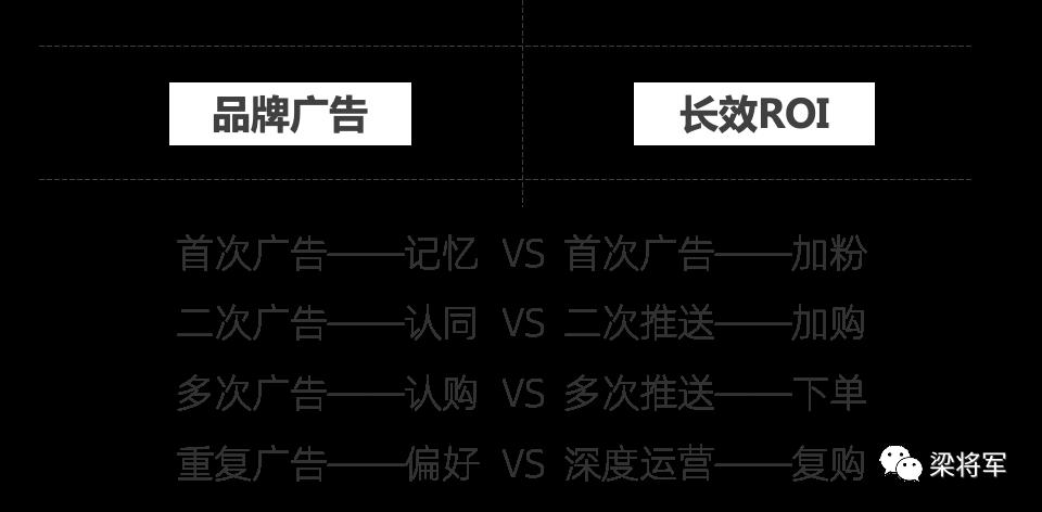 """021,数字化营销五大走势"""""""