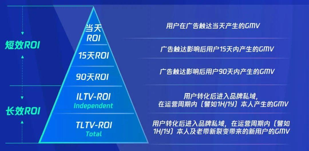 """021开启,消电品牌如何布局生意新战场?"""""""