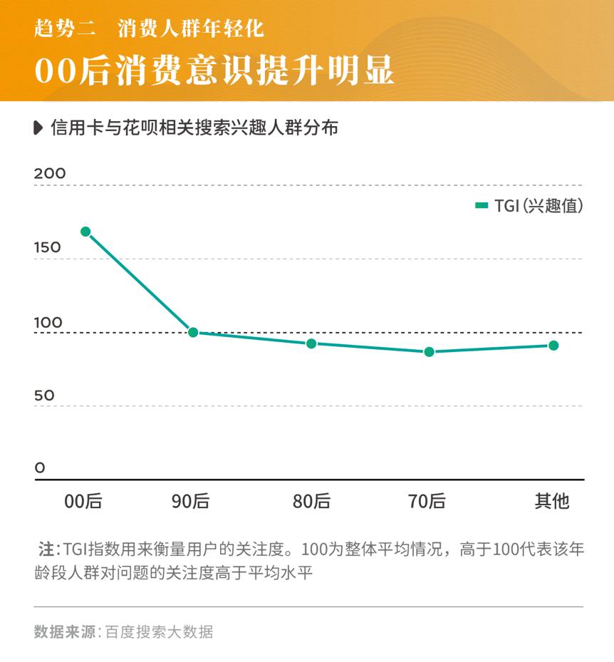 """021年消费市场蕴含怎样的变化趋势?3大趋势解读"""""""
