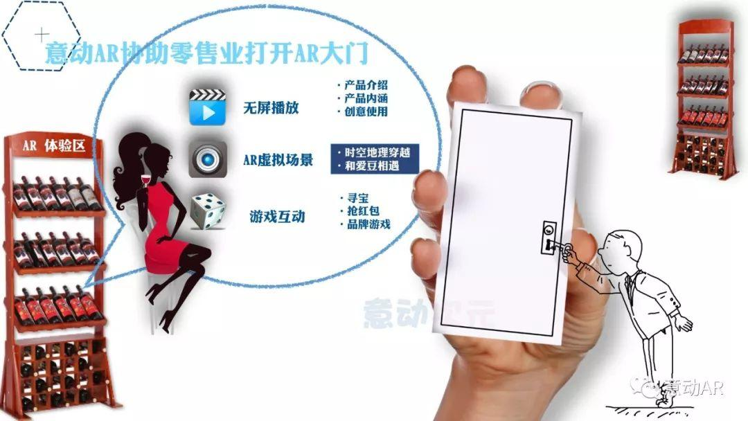 AR -数字营销世界的新契机