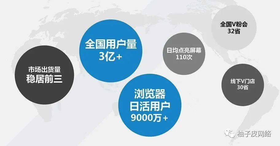 VIVO信息流新手攻略!