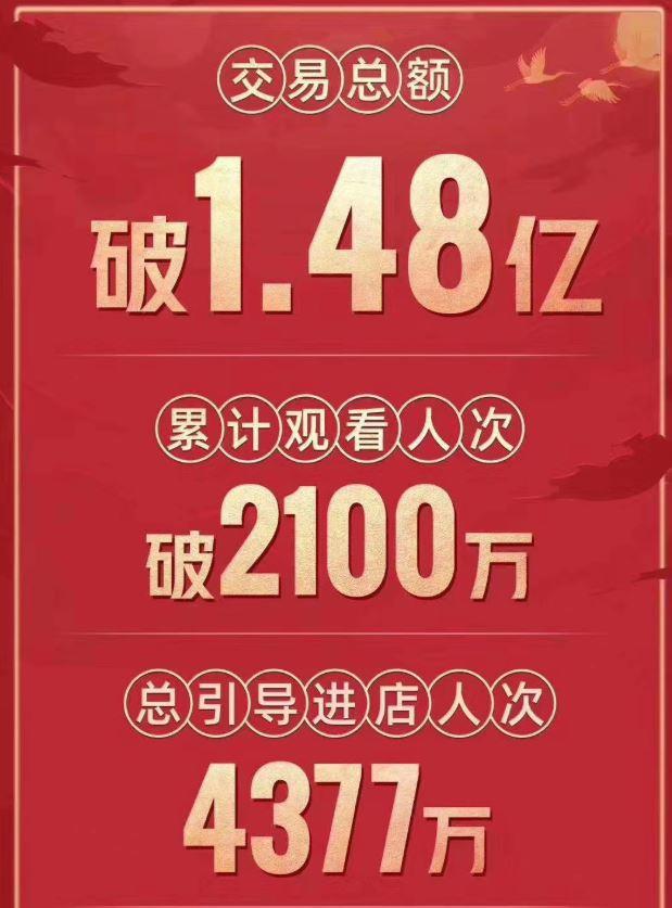 """020直播带货大事记"""""""