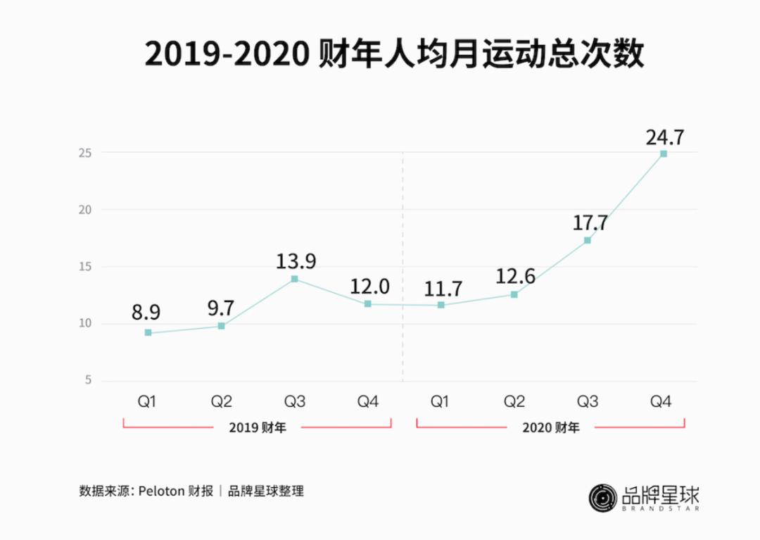 压力与爆发:2021影响企业业绩的八大营销趋势