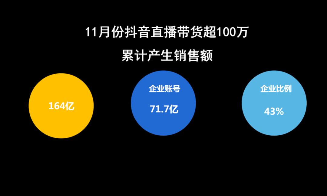 """021抖音直播新风口:企业自播防蒙指南"""""""