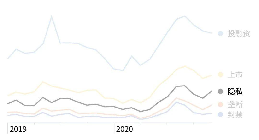 一份互联网行业数据报告