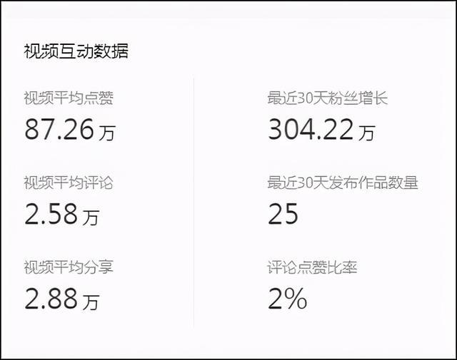 """吃播禁令半年:失去""""大胃王""""标签,美食账号如何突围?"""